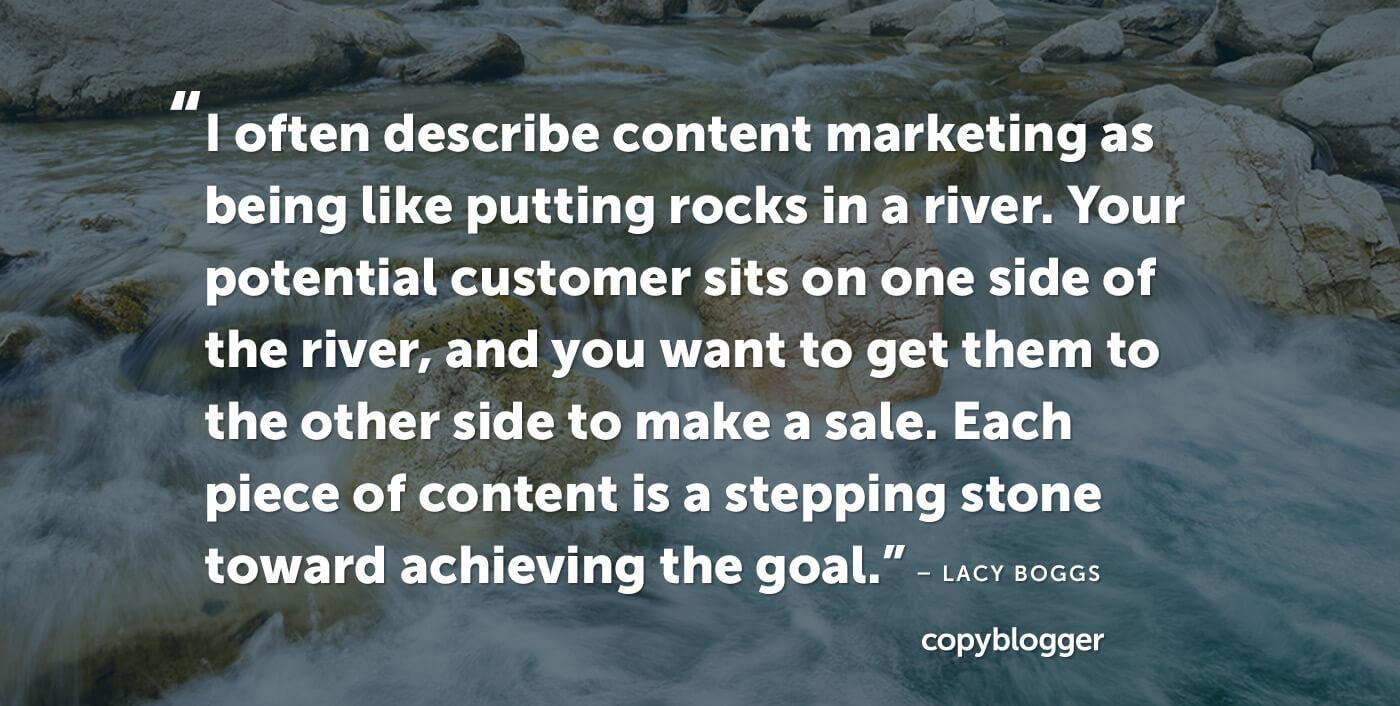 3 câu hỏi bạn phải tự hỏi mình nếu muốn xây dựng chiến lược quảng bá nội dung blog hiệu quả